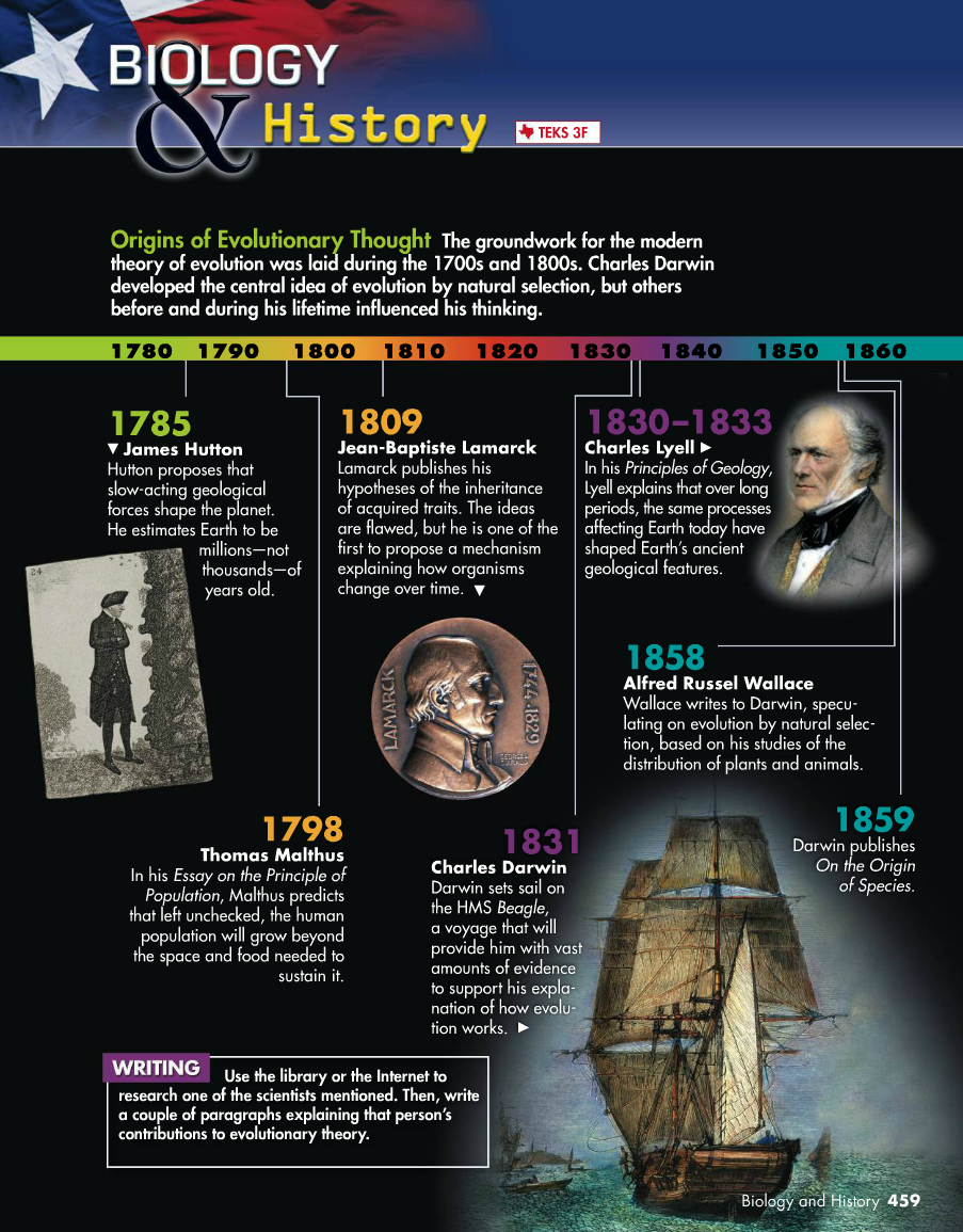 darwin s theory of evolution essay example @example essays darwin's theory  charles darwin theorized that natural selection was the mechanism that explained the process of evolution darwin's theory of.